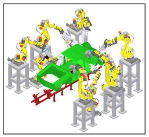 Automotive Spot Welding Automotive Assembly using Fanuc Robots by Flexible Assembly